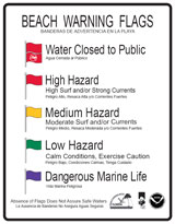 Beach Warning Flags (Legend)