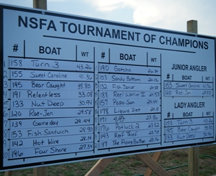 2010 Kingfish Tournament