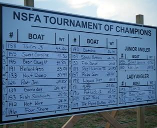 2010 Kingfish Tournament