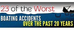 Worst Boating Accidents
