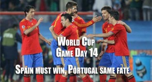 Brazil and Portugal - Spain and Chile rounds of death
