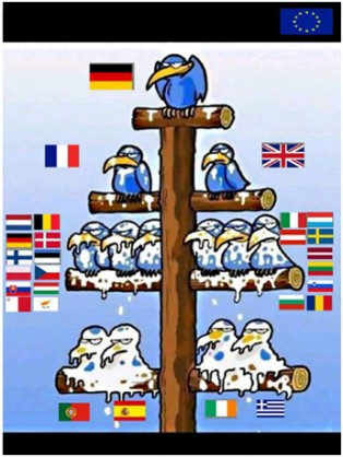 the Eurozone in different perspective