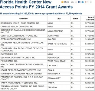 Affodable Care Act Funds Health Centers